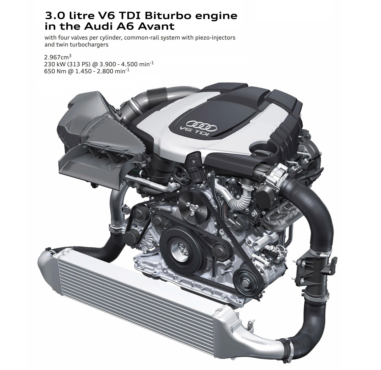 2012 Audi A6 Avant 3.0 BiTDI Quattro