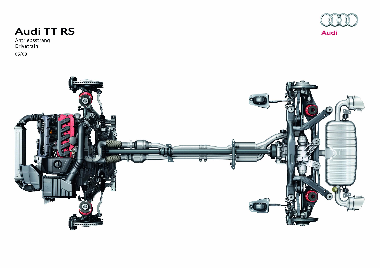 Audi TT-RS vs Chevrolet Corvette ZR1 and BMW M6 F13 Coupe ...
