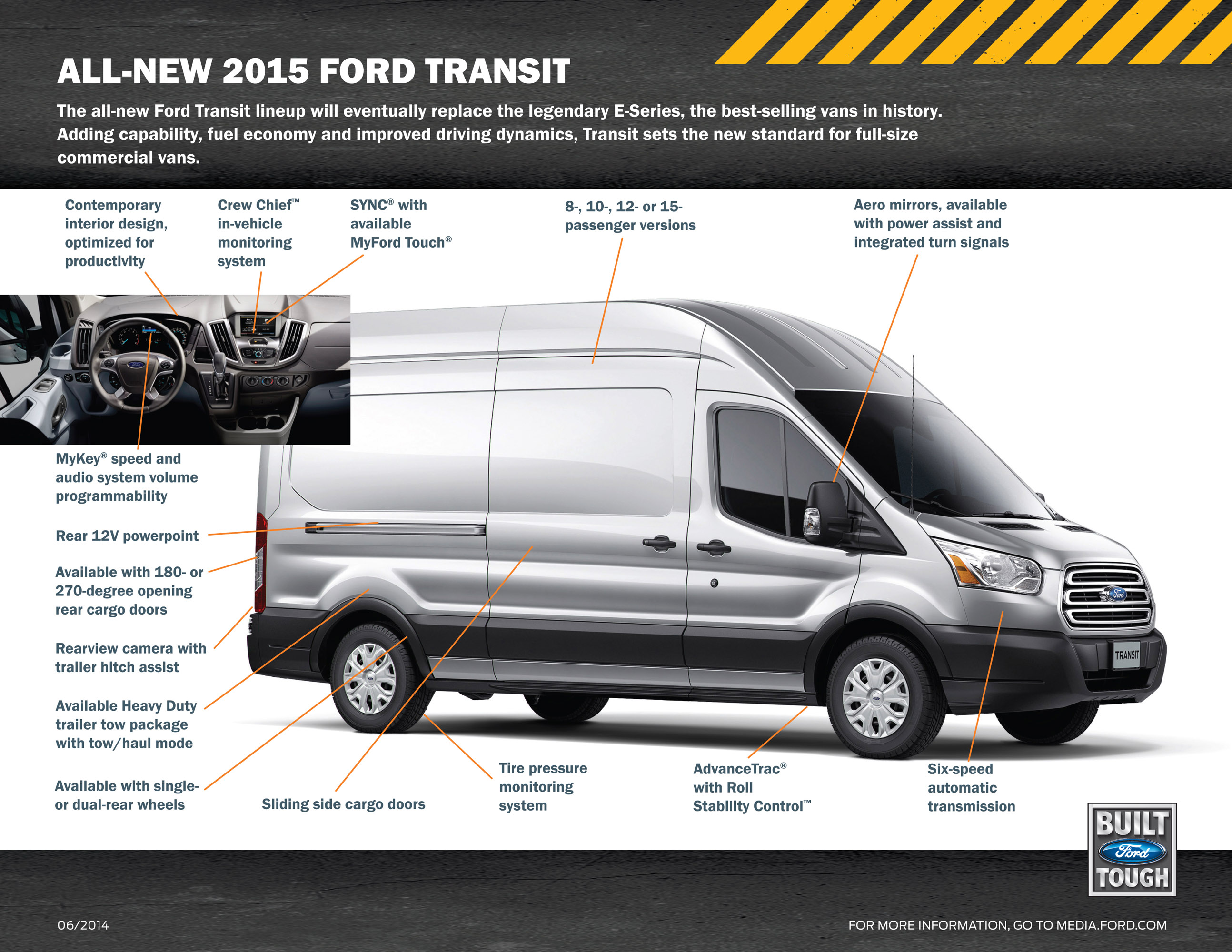 2015 Ford Transit Performance And Efficiency