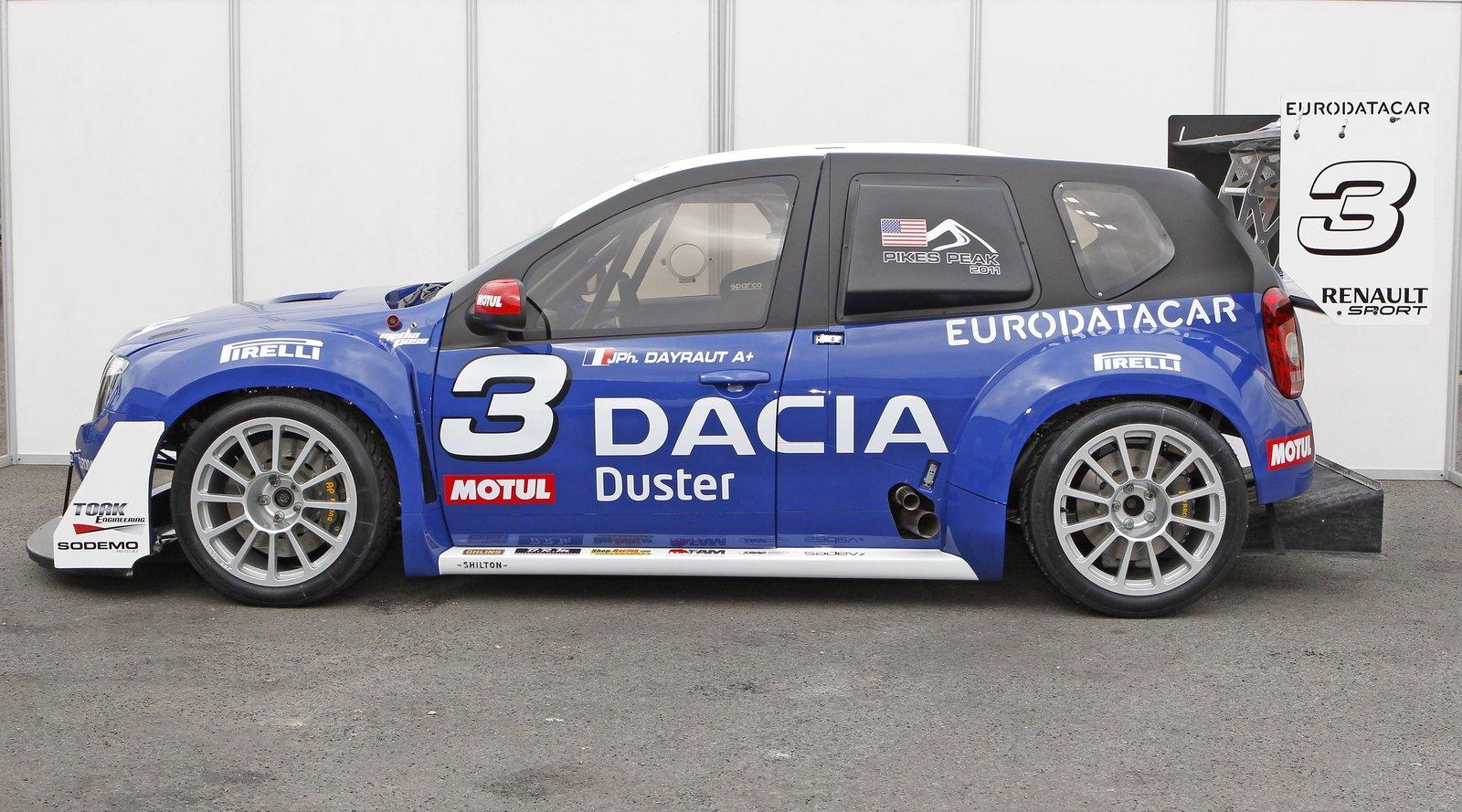 dacia duster  limit rally car picture