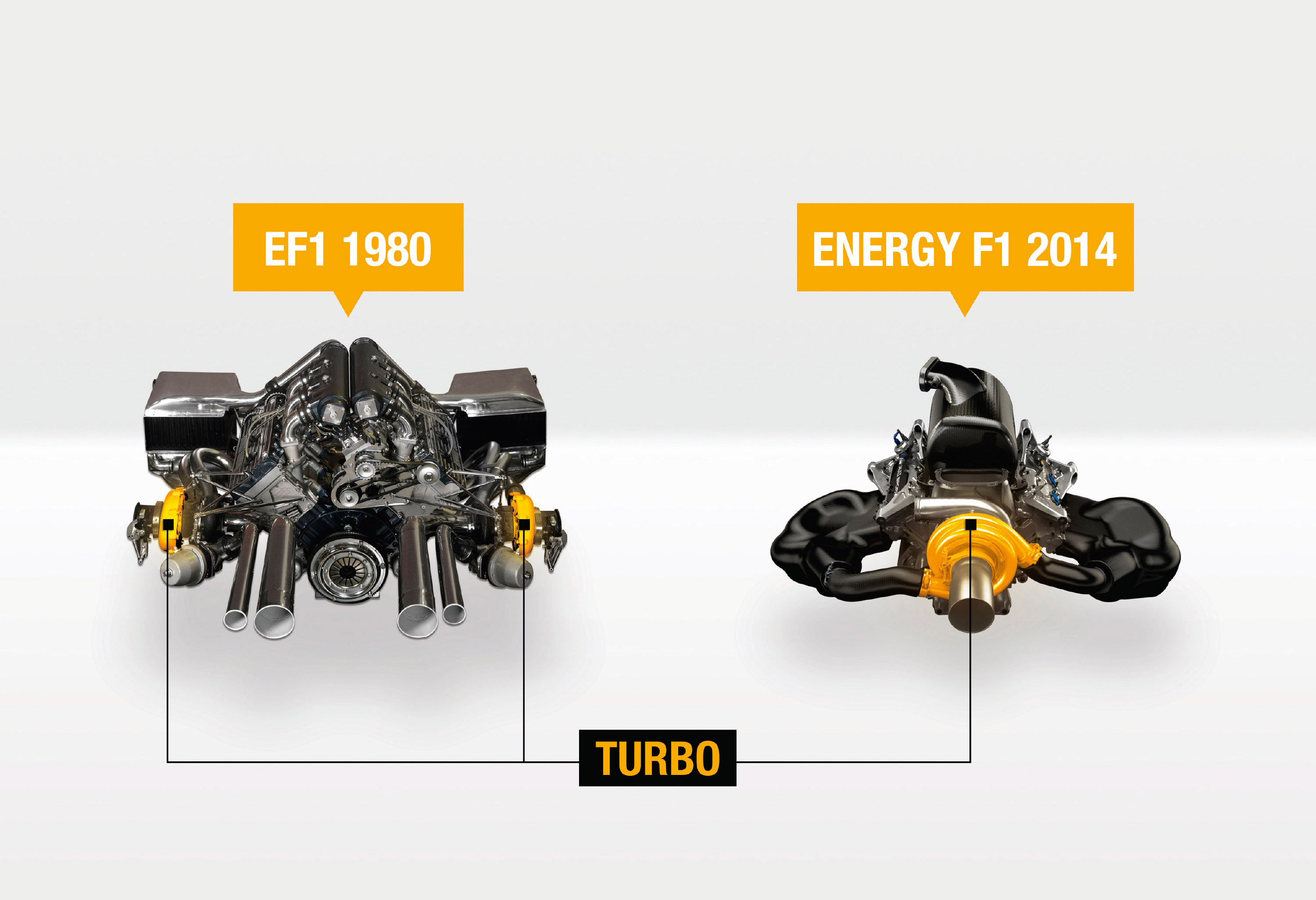 V8 Energy Review >> Renault Spices Up F1 With The Introduction Of Energy F1-2014 Power Unit