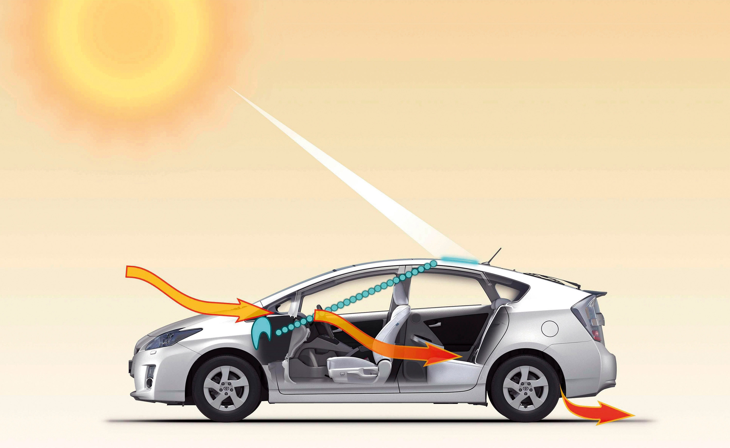 New Prius Cooled By The Heat The Sun