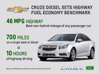 2014 Chevrolet Cruze Diesel, 1 of 7