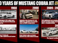 thumbnail #136803 - 2018 Ford Mustang Cobra Jet
