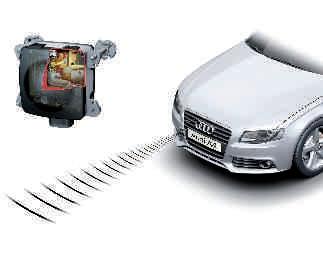 Safety Based On Radar Technology Audi Braking Guard