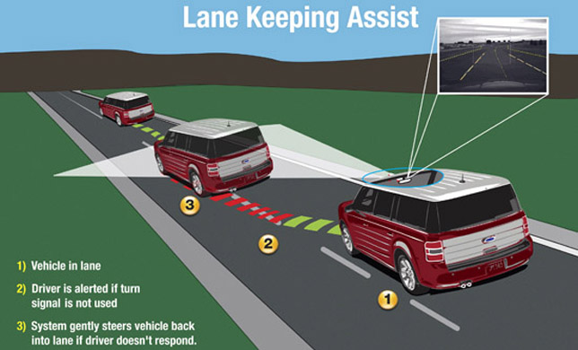 Lane Keeping Assist