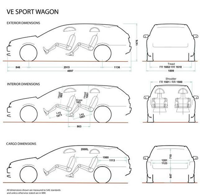 Holden VE sportwagon Dimentions