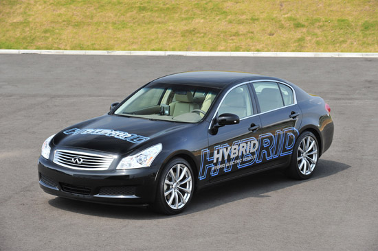 Hybrid vehicle (Test vehicle)