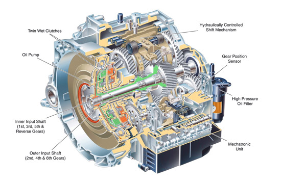 New Volvo Powershift Gearbox