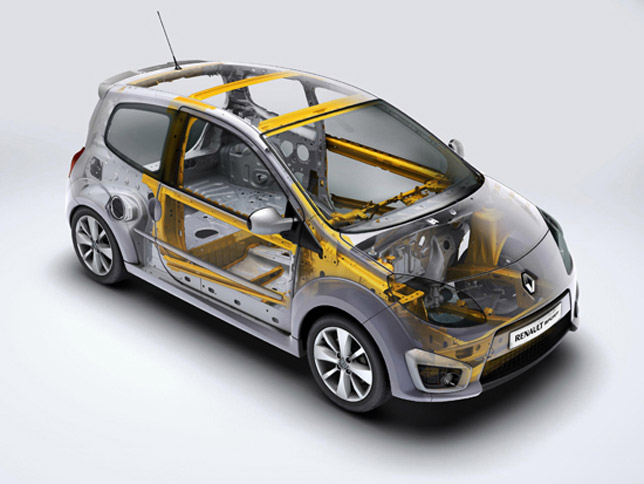 Renault Twingo RS - Protection System