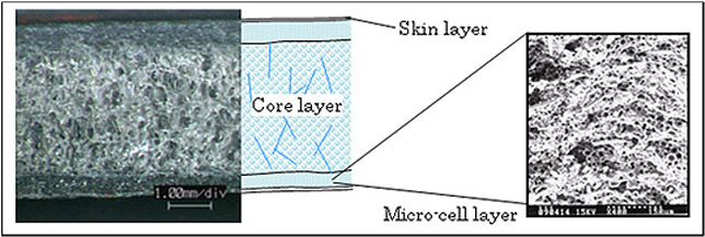 Multi-layer structure of newly developed foamed resin