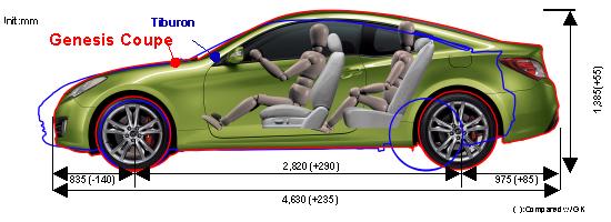 Hyundai Dimensions