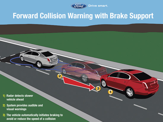 Forward Collision Warning with Brake Support