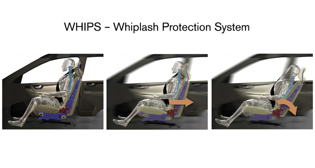 Volvo V70 WHIPS (Whiplash Protection System)