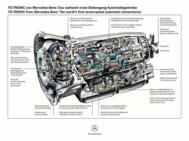 Mercedes Benz Is Going To Introduce 9g Tronic Transmission