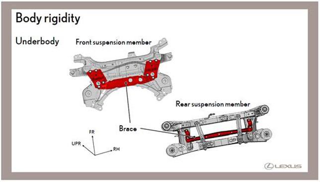 Lexus CT 200h body rigidity