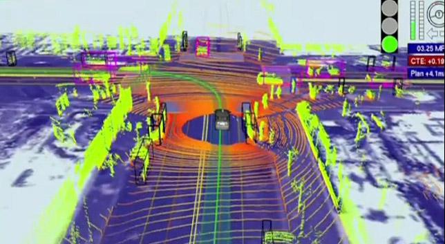google autonomous driving system