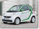 2012 Smart ForTwo Electric Drive vs. E-bike