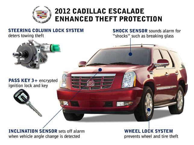 2012 Cadillac Escalade Security Features