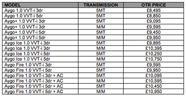 Price list - 2012 Toyota Aygo