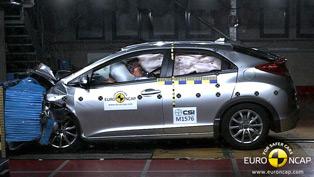 Honda Civic Rated 5 Stars at NCAP