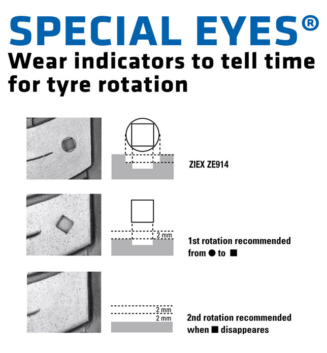 Falken ZIEX ZE914 Special Eye