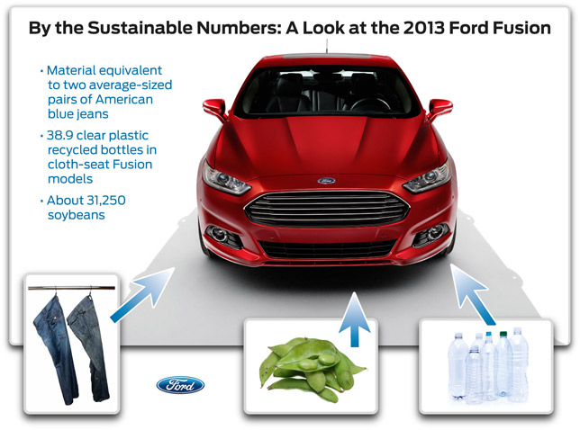 2013 Ford Fusion Facts