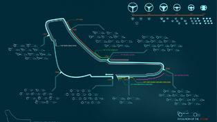 Evolution of F1 [VIDEO]