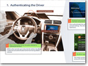 Ford and Intel – The Future of In-Car Personalization [video]