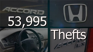 the 10 most stolen cars in the us - 2013 [video]