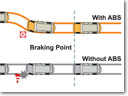 How Your Car's Anti-Lock Braking System Works