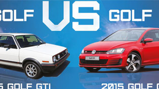 What is the Difference Between 2015 and 1985 Golf GTI?
