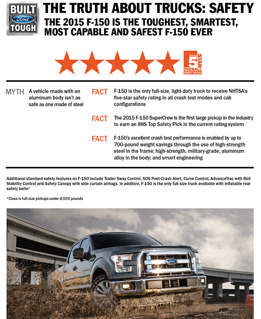 2015-ford-f-150-truth2