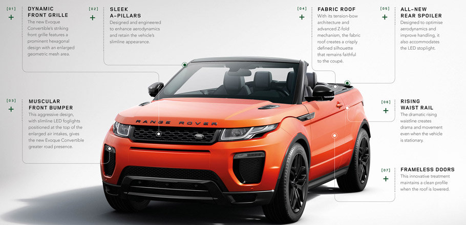 Range Rover Evoque Convertible Front View with Details