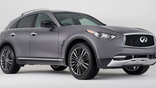 2017 Infiniti QX70 Limited: What to Expect at the New York Motor Show?