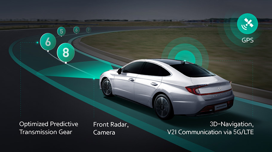 2020-Hyundai-Kia-ICT-Connected-Shift-System-910
