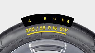 understanding tyre sidewall information